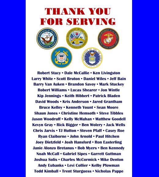 List of Veterans employed by the City of Owasso